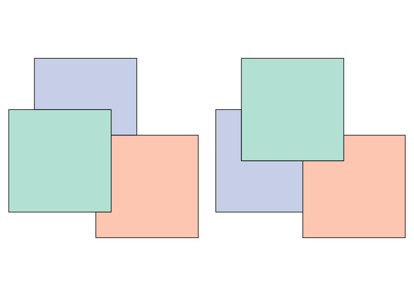difference between subsequent boxes, left: in original order; right: in reverse order